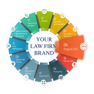 law firm organic seo