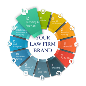 law firm reporting analytics